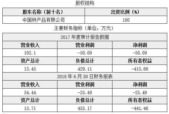 北京康宁堂药店转让项目1.jpg