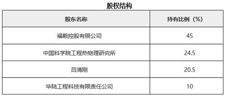 北京燃气技术服务公司转让项目1.jpg