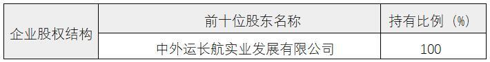 北京机动车检测技术服务公司转让项目1.jpg