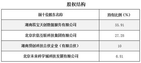湖南征信服务公司转让项目1.jpg