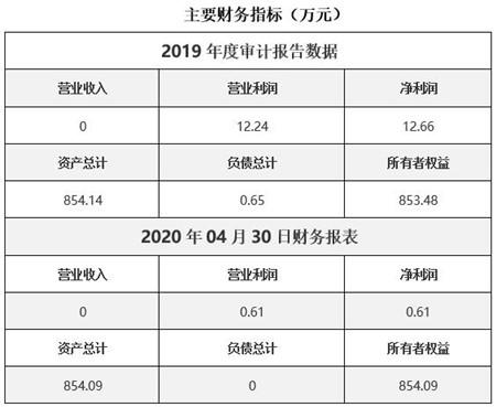 北京房屋拆迁服务公司转让项目1.jpg