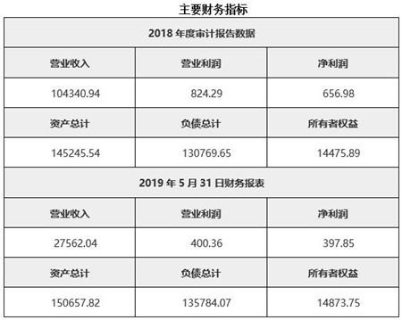 天津市政公用工程公司转让项目2.jpg