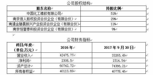 <b>「传奇1.76怀旧手机版」南京利德东方橡塑科技公</b>