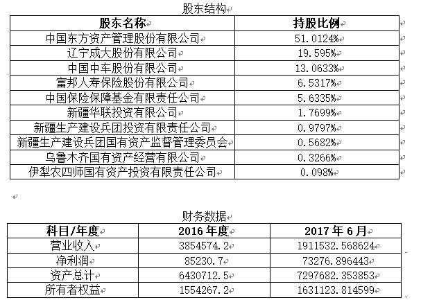 「小时工兼职」中华联合保险集团公