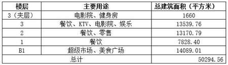南京商业房产及停车位转让项目2.jpg