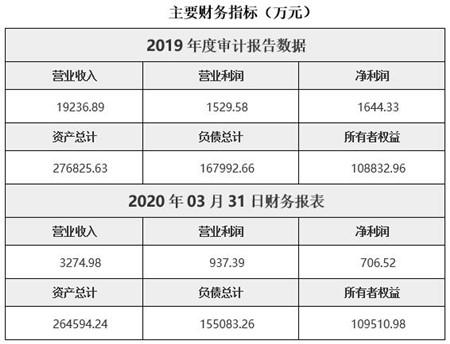 上海融资租赁公司转让项目1.jpg