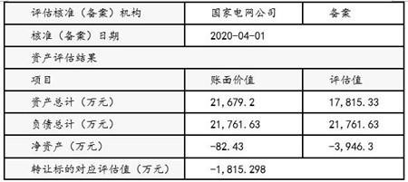 四川某水力发电公司转让项目3.jpg
