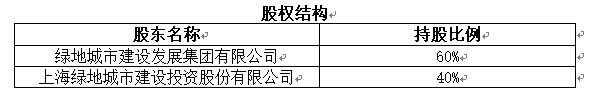 <b>「赵丽颖有代言过领先团队吗」上海绿地环境科</b>