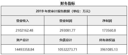 北京控股公司转让项目2.jpg