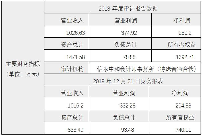 北京机动车检测技术服务公司转让项目2.jpg