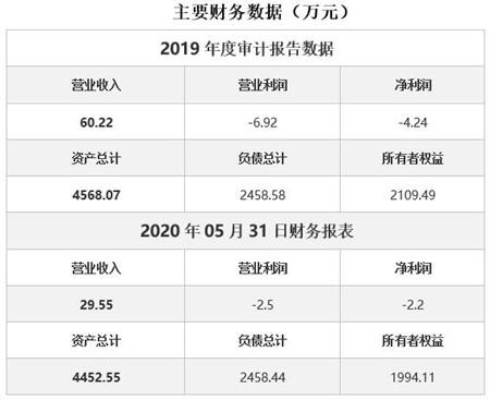 北京建筑工程公司转让项目2.jpg