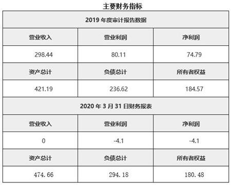 贵州环保技术咨询公司转让项目2.jpg