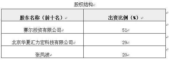 「正规网上打字接单」北京软件和信