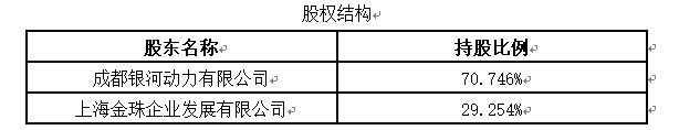 <b>「做电商适合用什么手机」上海金山缸套制造公</b>