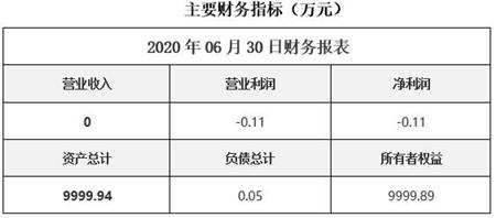 浙江铁路工程公司转让项目1.jpg