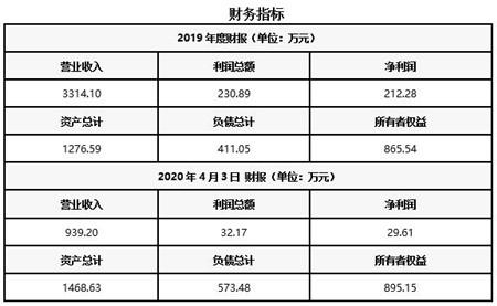 天津工程建设监理公司转让项目2.jpg