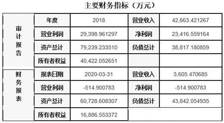 深圳环卫车辆制造公司转让项目2.jpg