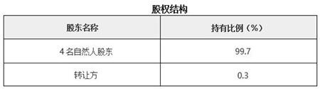 广东油气开发公司转让项目1.jpg