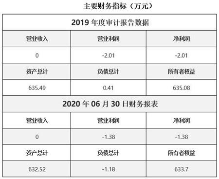 北京壹零叁玖广告公司转让项目1.jpg