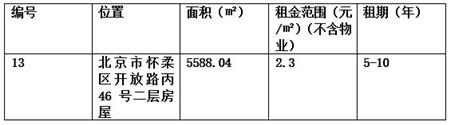 国企房屋租赁6.jpg