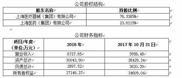「梅花鹿养殖条件地区」上海卫生材