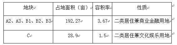 「阿里巴巴淘小铺」重庆合川区土地