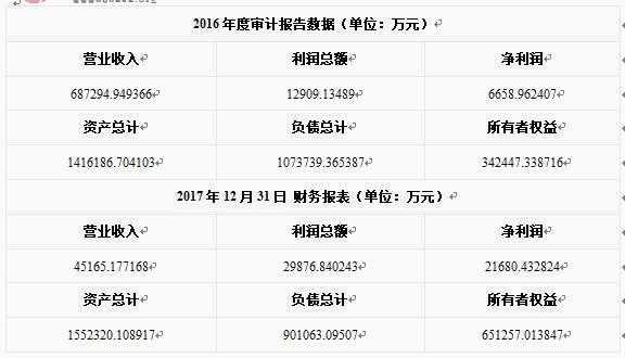 「马云小额贷款平台」天津市建筑材