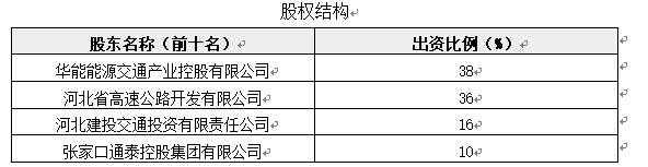 <b>「点点打字赚钱是真的吗」河北华能京张高速公</b>