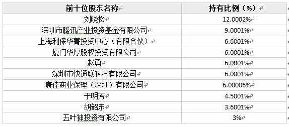 「用手机在家一天赚二百」深圳市前海青松创业