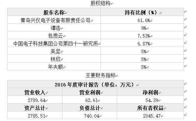 「中国石油加盟官网」青岛依爱通信