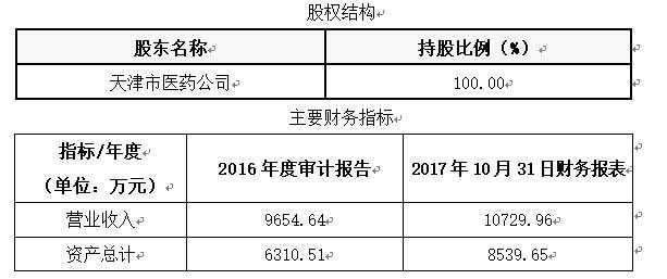 <b>「手机兼职网」天津医药公司转让项目 100%股权转</b>