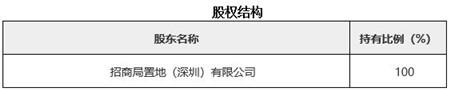 南京商业房产及停车位转让项目1.jpg