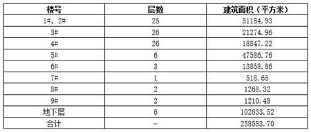 重庆房地产开发公司转让项目1.jpg