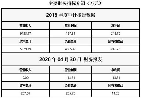 天津国际物流公司转让项目1.jpg