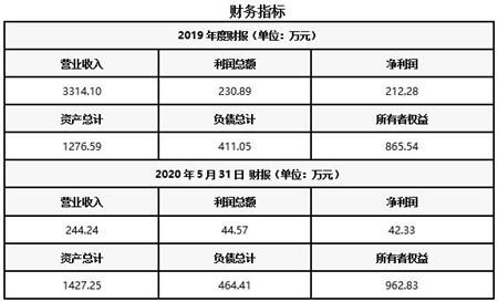 天津工程监理公司转让项目2.jpg