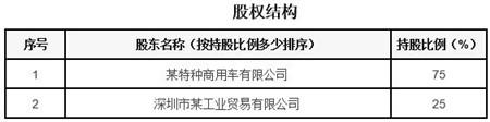 深圳环卫车辆制造公司转让项目1.jpg