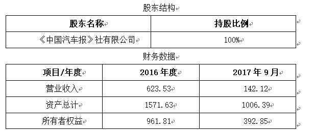 「怎么取消每天固定流量」北京易卡绿色汽车租