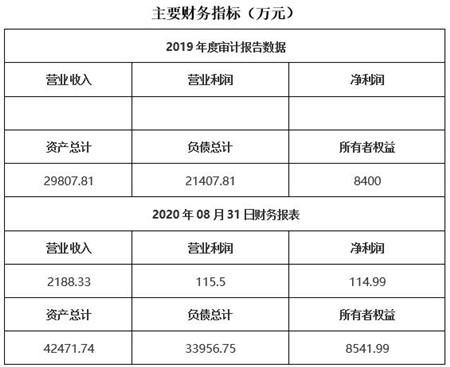 贵州光伏发电公司转让项目1.jpg