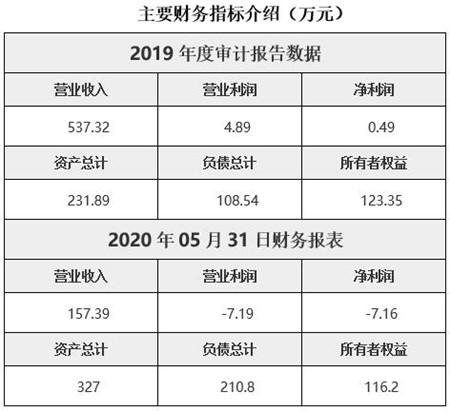 辽宁电力监理咨询公司转让项目1.jpg