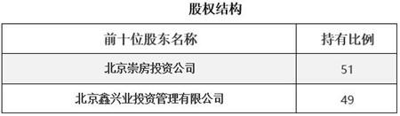 北京建筑工程公司转让项目1.jpg
