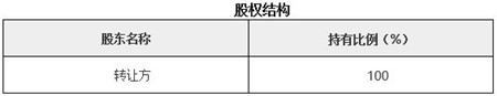 天津市政公用工程公司转让项目1.jpg