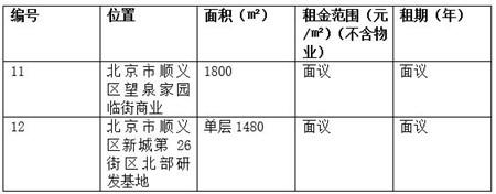 国企房屋租赁4.jpg