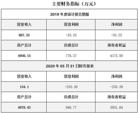 湖南征信服务公司转让项目2.jpg