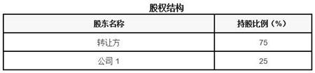 贵州环保技术咨询公司转让项目1.jpg
